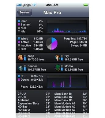 iStat - system monitoring on the iPhone