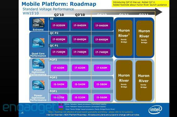 Intel's mobile chip roadmap (image: Engadget).