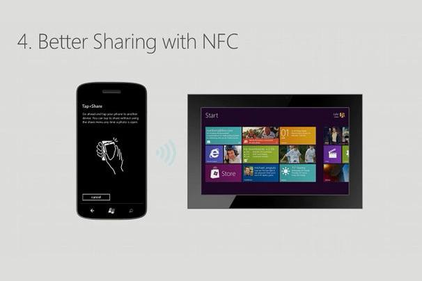 In Pictures: Windows Phone 8 - killer new features in Microsoft's latest mobile OS