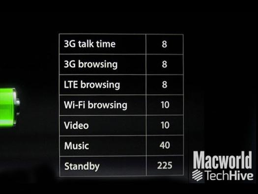 In Pictures: iPhone 5 - the details in photos