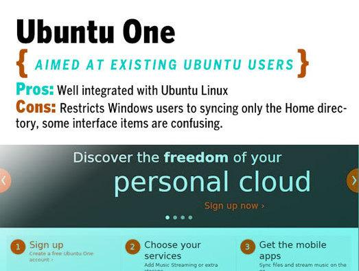 In Pictures: 9 free personal Clouds