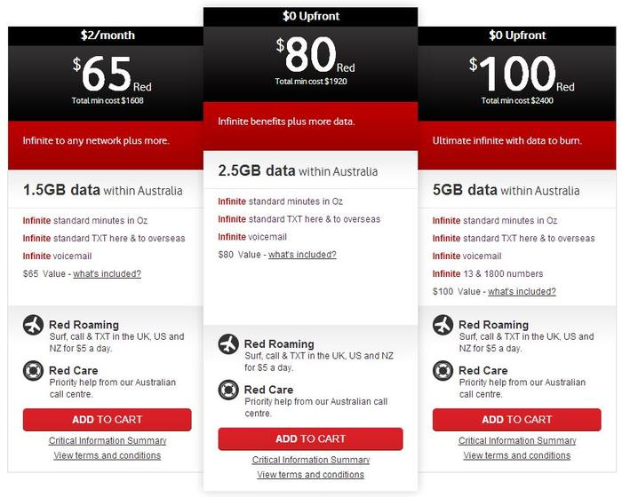 Vodafone's plans for the 16GB iPhone 5c.