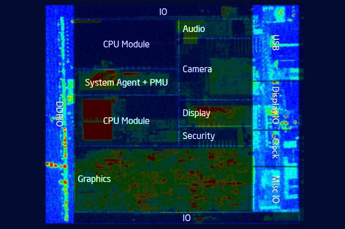Thermal image of Bay Trail SoC, power to one core and graphics block. --Intel