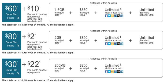 Optus pricing for the 32GB model iPhone 5.