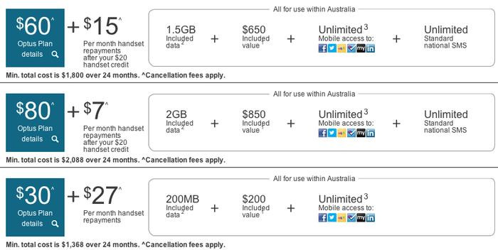Optus pricing for the 64GB model iPhone 5.