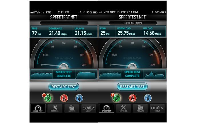 4G speeds on Telstra and Optus.
