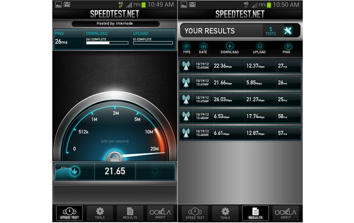 Some speed tests we ran on the Samsung Galaxy S III 4G.