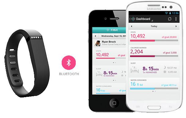 sync fitbit with iphone fitbit flex wireless activity tracker preview pc world 16216