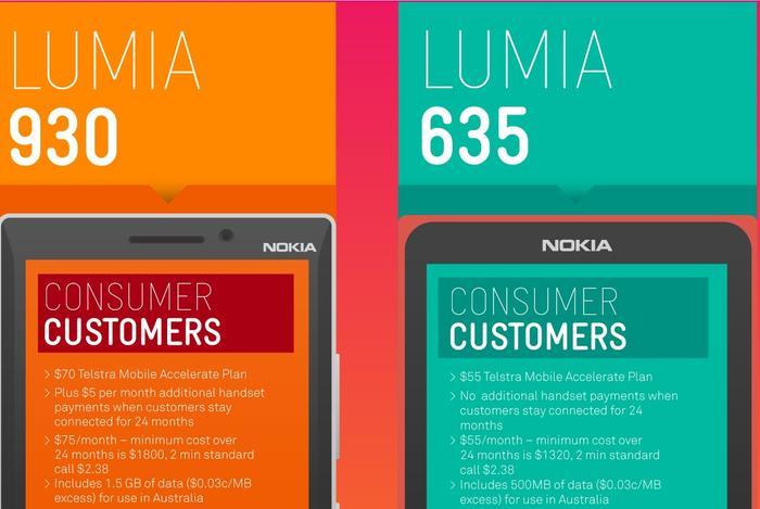 Telstra's consumer and business pricing for the Lumia 930