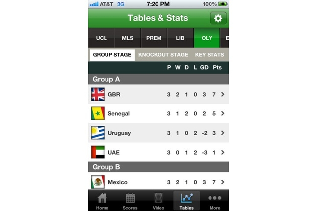 ESPN FC for iOS
